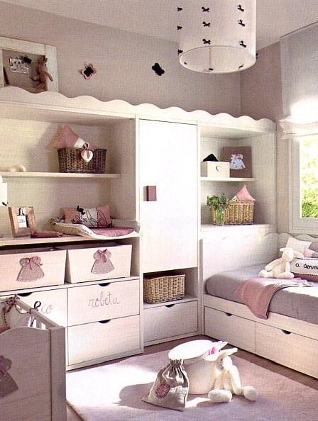Como decorar un dormitorio infantil el rincn de sonia - Como decorar un cuarto ...
